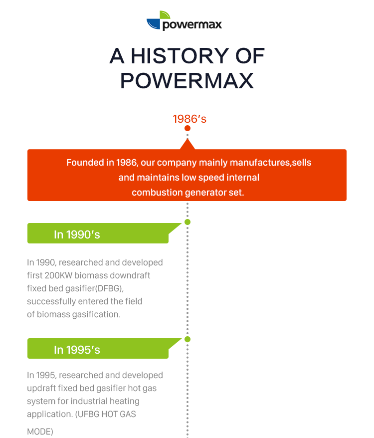 History & Timeline-About Us-Wuxi Teneng Power Machinery Co